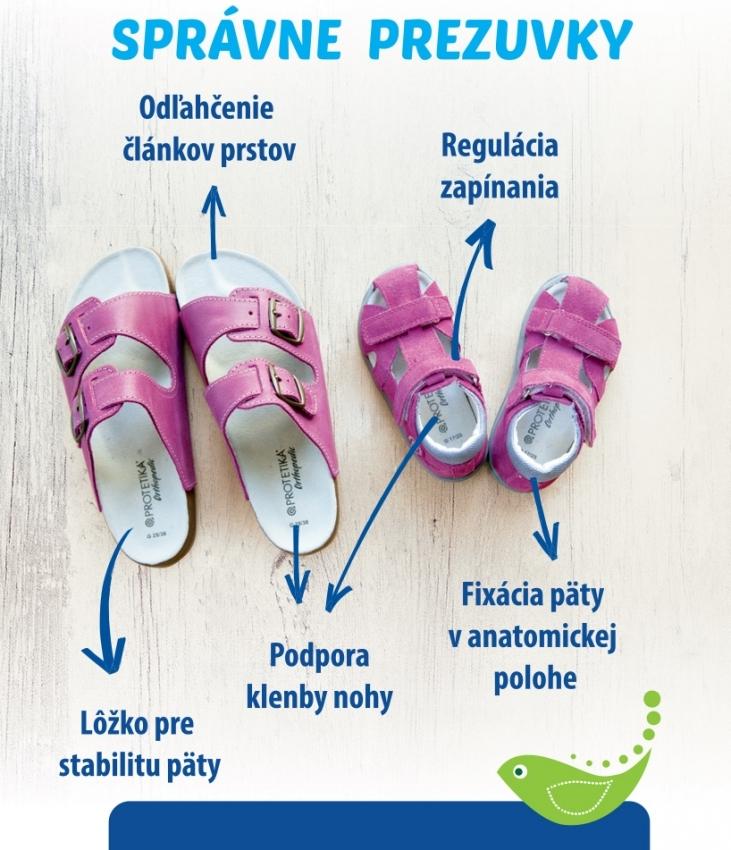Ako vybrať správne topánky pre deti