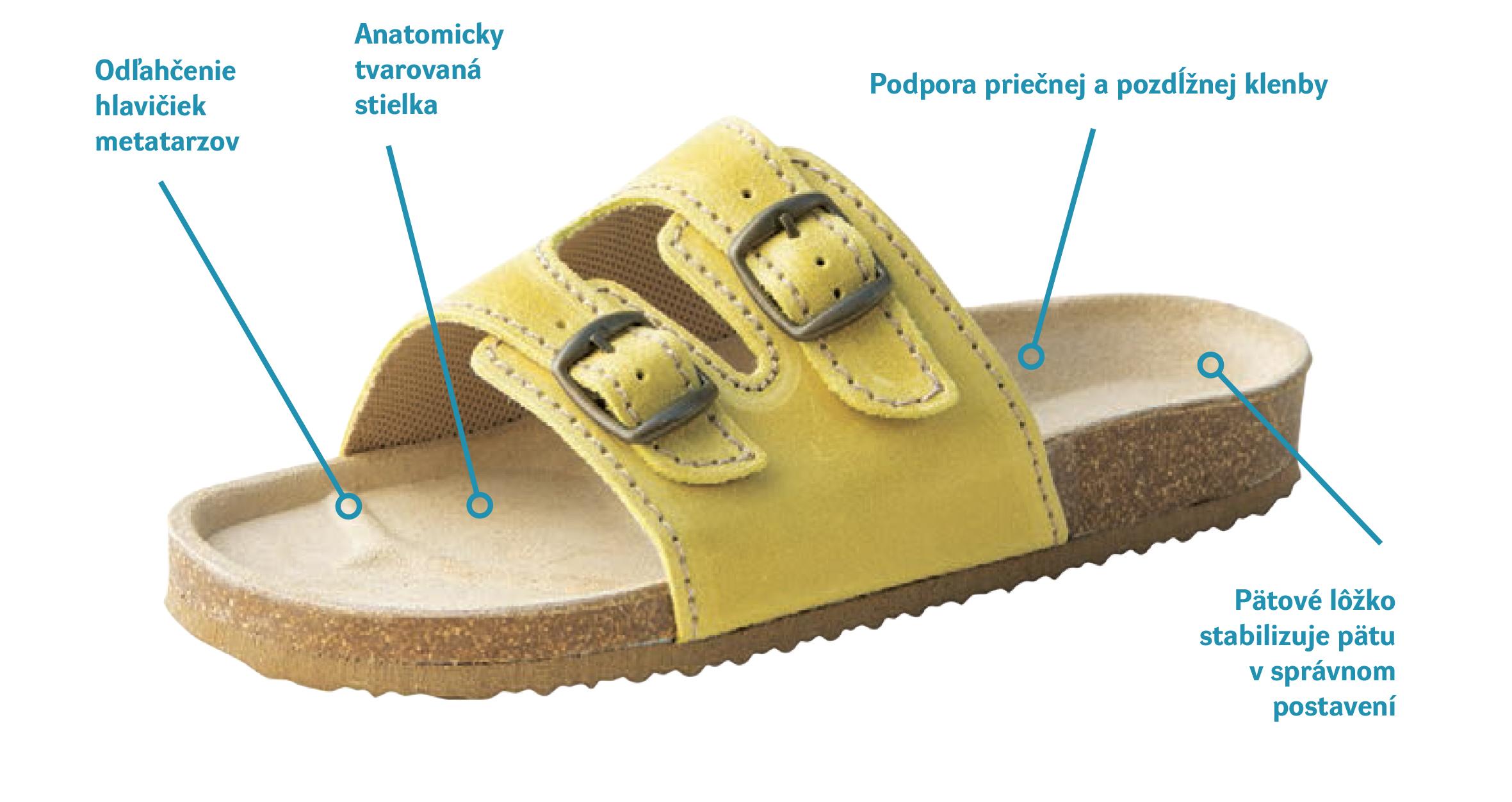 54f5094cb8d0 Menej známe sú už účinky ortopedických sandál na zlepšenie krvného obehu
